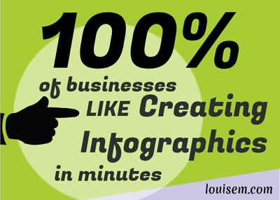 Creating Infographics in Minutes: A Dream Come True?