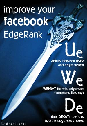 How to Improve EdgeRank for Facebook Success