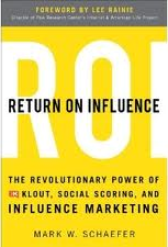 ROI: Why Your Klout Score Matters