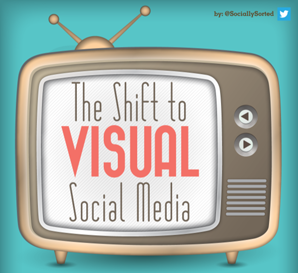 Why You Need a Visual Social Media Strategy