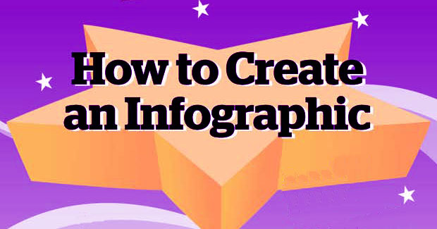The best infographic about infographics answers: What is an infographic? Why use them? And you'll learn the easy way to create an infographic!
