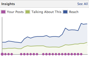 Post Planner: My Facebook Insights