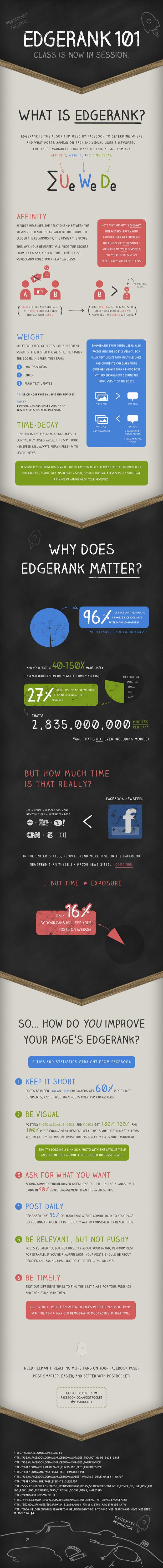 Facebook EdgeRank Explained [infographic]