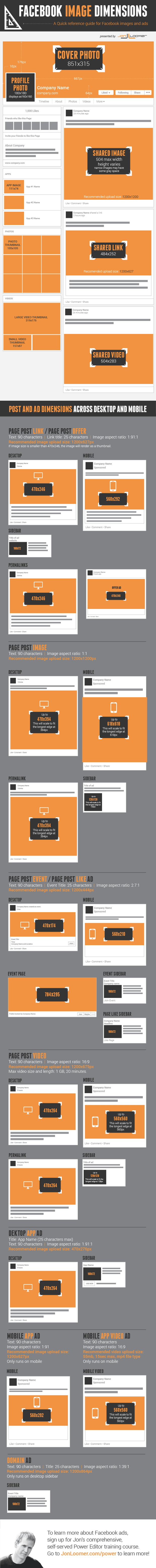 Facebook Cheat Sheet: Sizes and Dimensions 2014 [infographic]