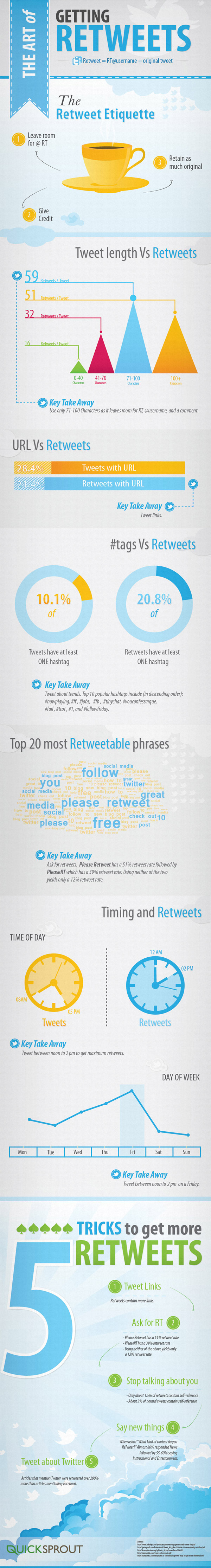 Get Retweets! Top 10 Tips to Rock the Retweet [infographic]