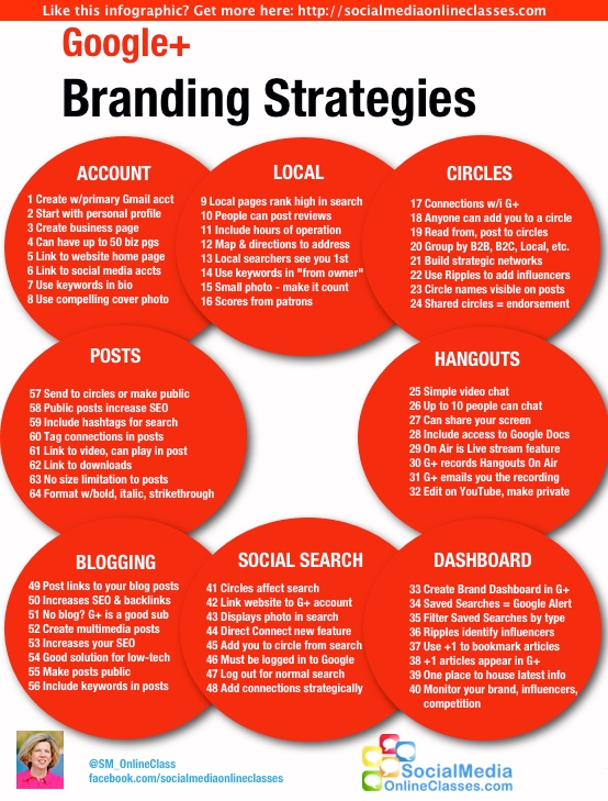 Content Strategy: 64 Tips for Google Plus [infographic]