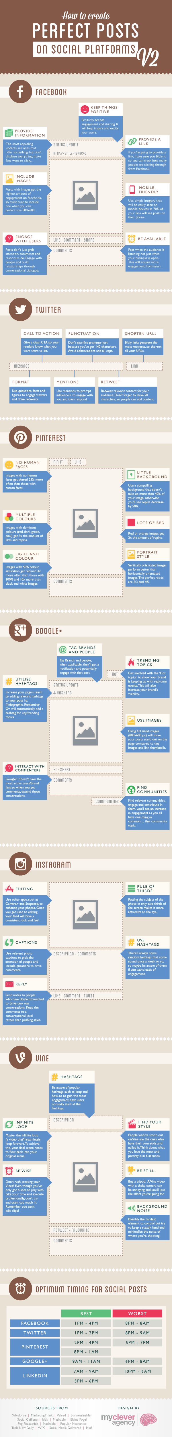 Top Tips for Perfect Social Media Posts [infographic]
