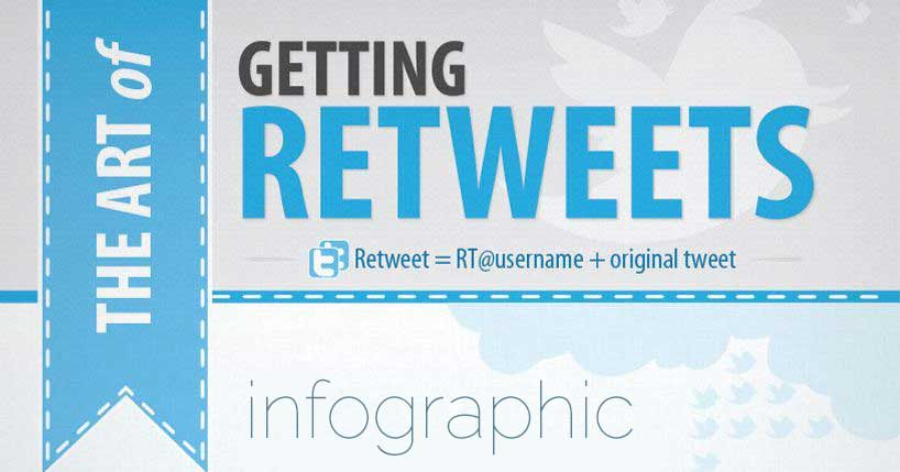 Want to know how to get more retweets? Here's the top research on an an artful infographic to improve your Twitter reach!