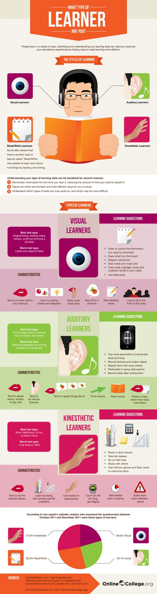 Learning Styles: Know Yours and Your Audience's! infographic