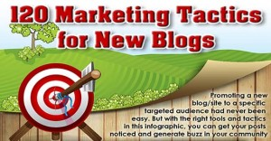 120 Ways to Promote Your Blog