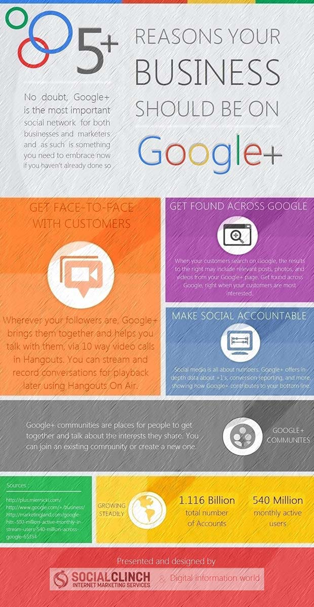 5 Reasons Your Business Should Be On Google Plus [infographic]