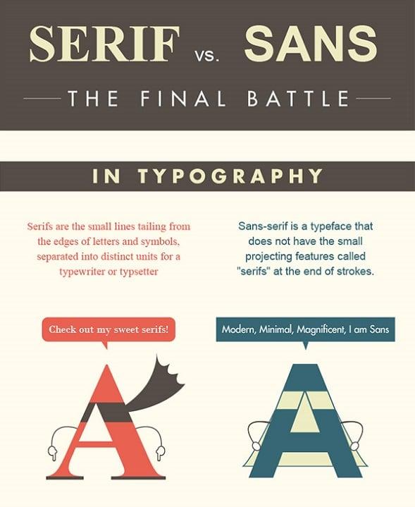 serif vs san serif type illustration