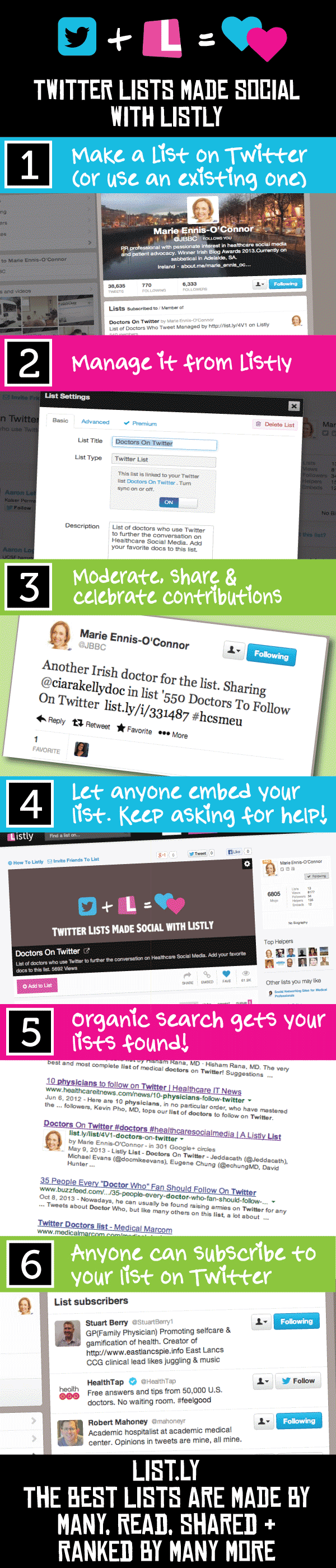 Now You Can Co-create Twitter Lists with your Community! infographic