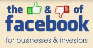 Facebook Likes and Dislikes for Businesses & Investors