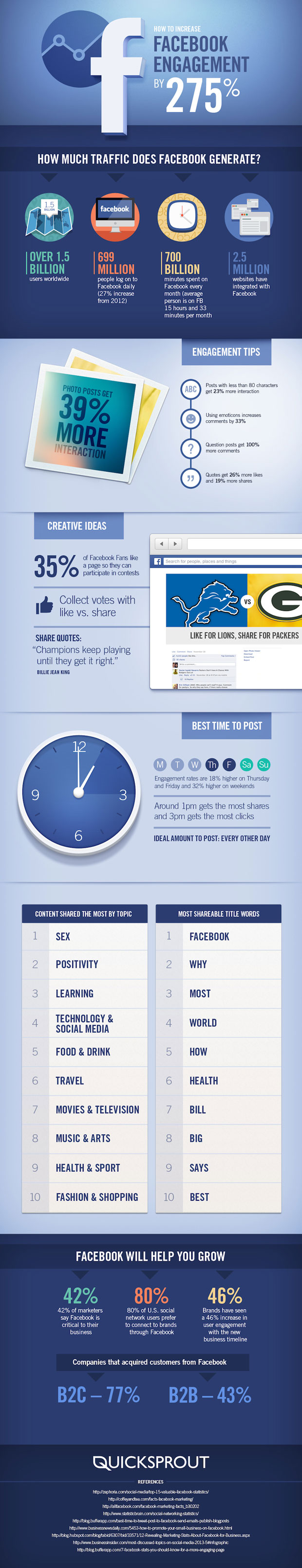 How to Increase Facebook Engagement by 275%: Infographic
