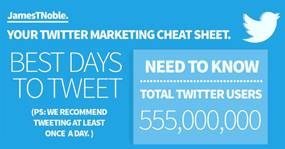 Twitter Marketing Cheat Sheet
