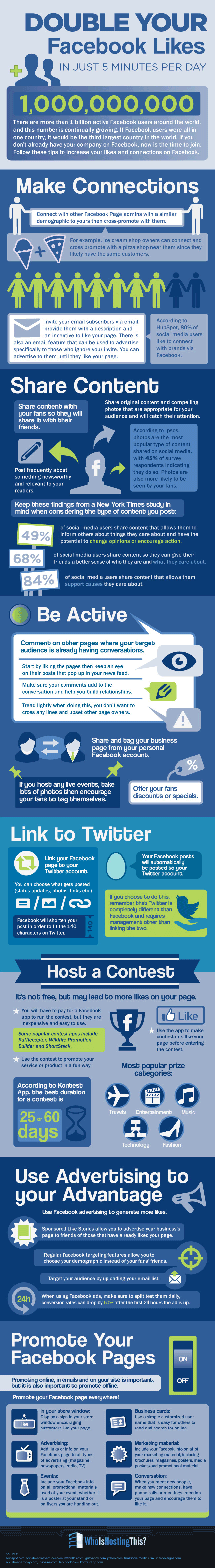 Double Your Facebook Likes in 5 Minutes a Day: Infographic
