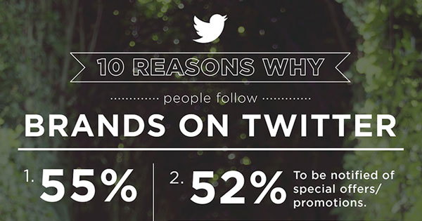 Top 10 Reasons People Follow Brands on Twitter