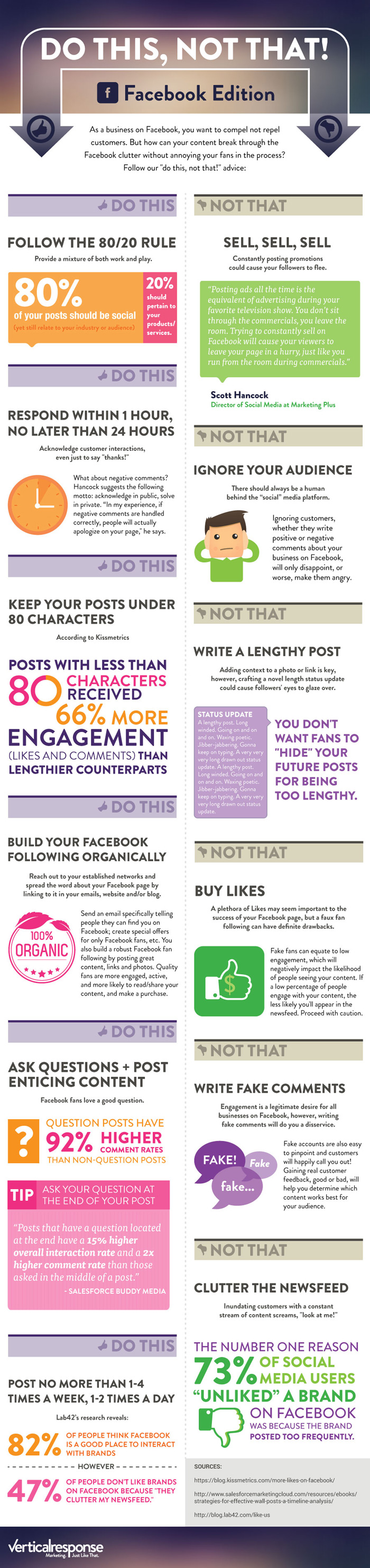Facebook for Business: Do This, Not That! Infographic