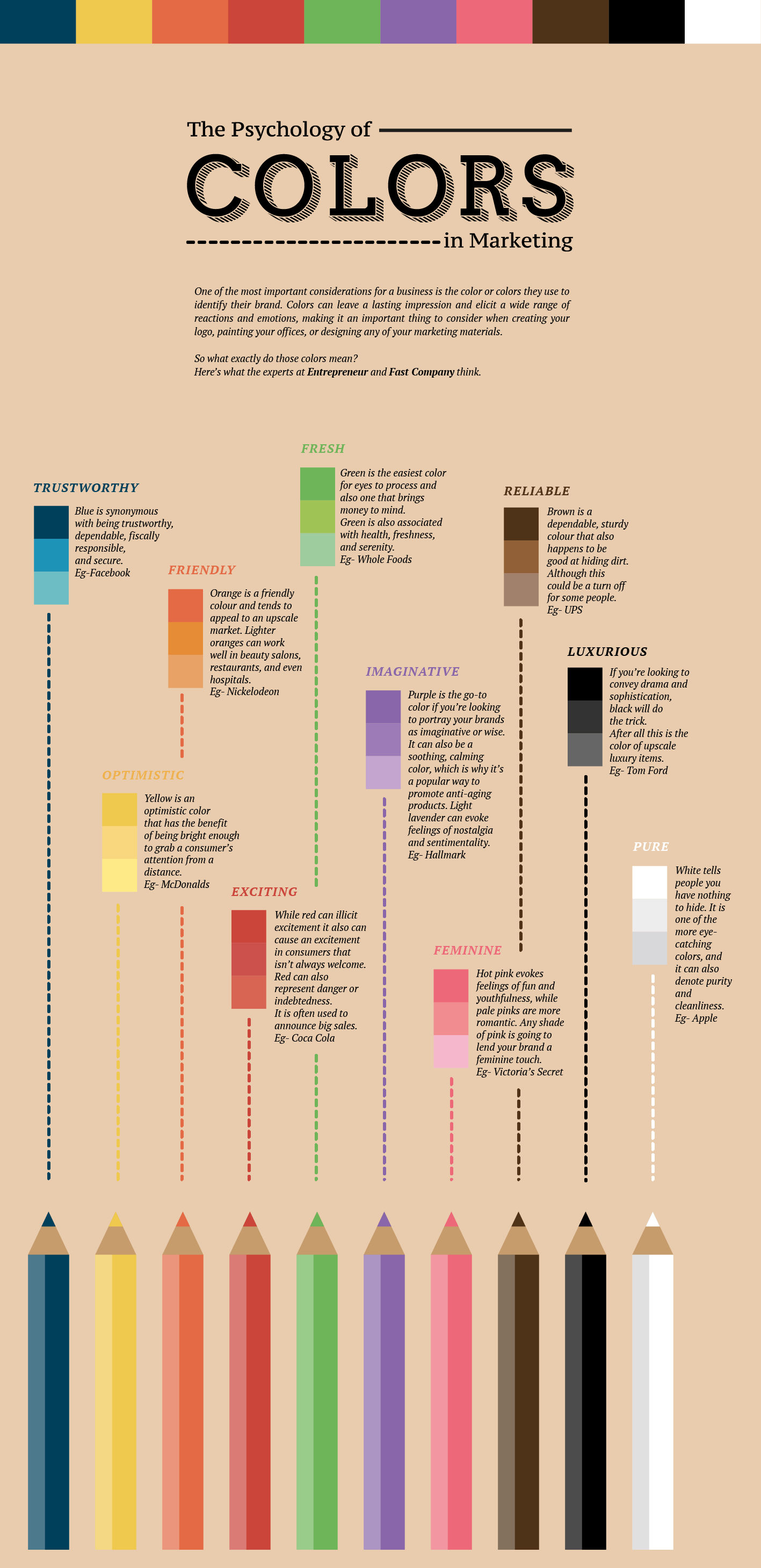 Psychology of Color and Your Brand Infographic
