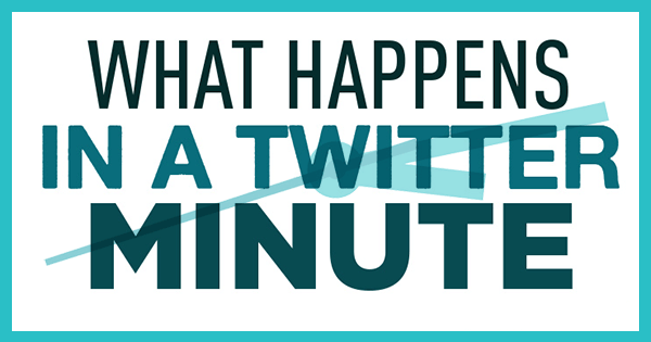 What Happens in a Twitter Minute?