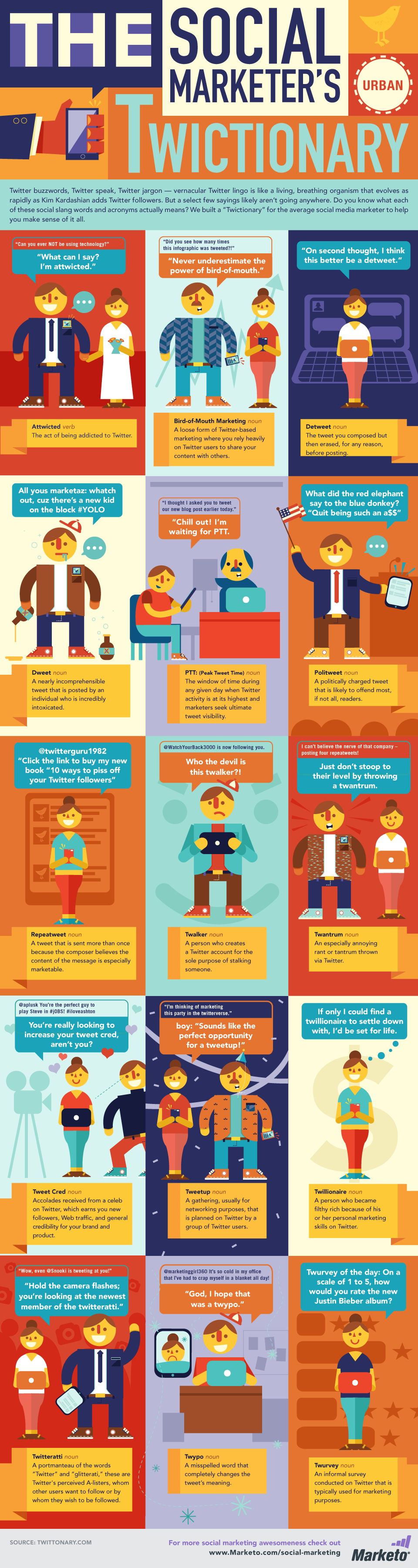 Need a twictionary? If you want to learn Twitter lingo, you just might! Check out this cool infographic and pick up some new Twitter terms.
