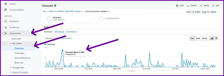 Google Analytics traffic from LinkedIn