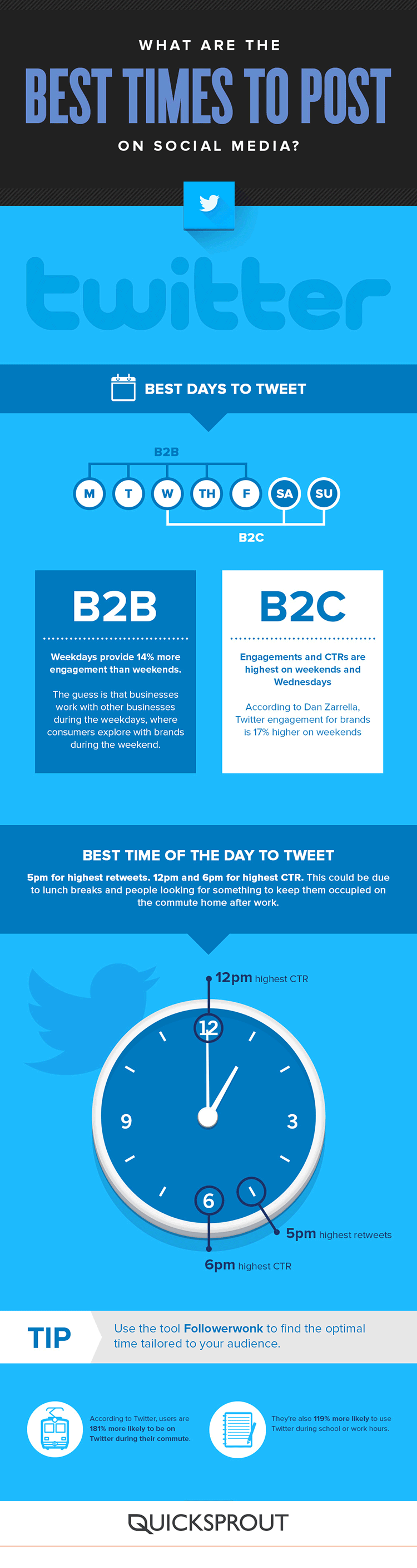What's the Best Time to Post on Twitter? Infographic