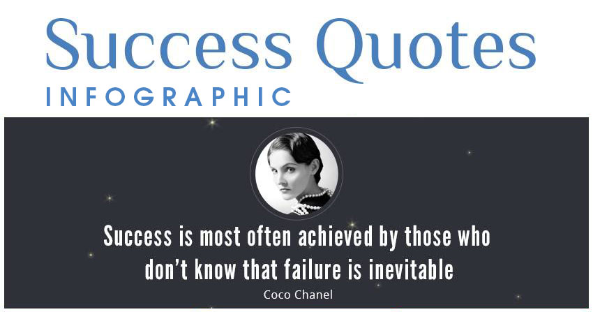 Looking for inspiration? Check out this success quotes infographic! The famous success quotes featured will get – and keep! – you on track.