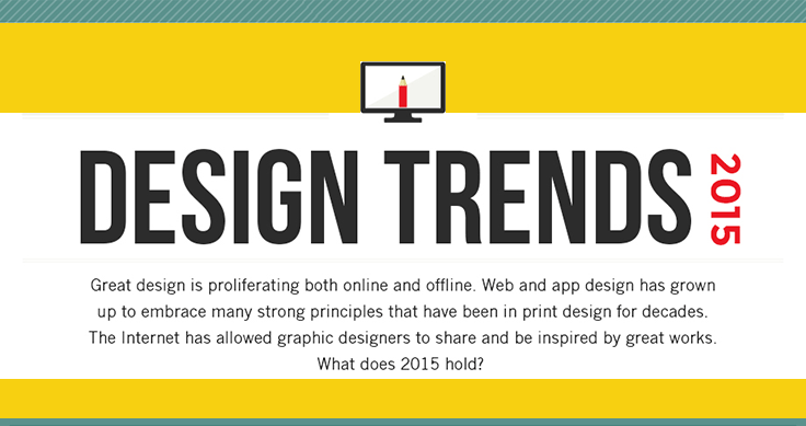 Design Trends 2015: rounded up, spelled out, and visualized on a beautiful infographic! Plus, learn how they affect YOUR business.
