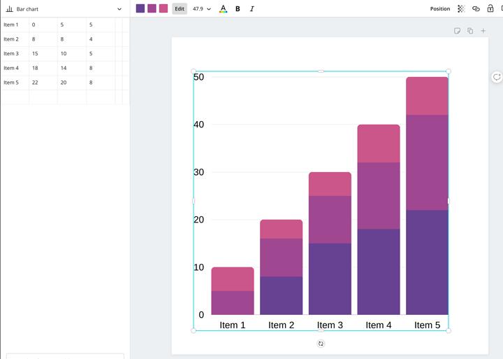 edit colors on Canva chart