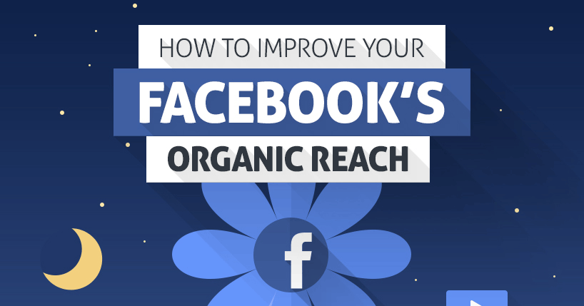 If improving Facebook organic reach seems like a losing proposition, check this infographic for the winning strategies!