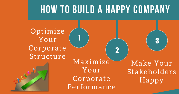 Helping people build a happy company is Oleg Lions' mission. He markets successfully with PowerPoint infographics. See what he creates, and how you can too!