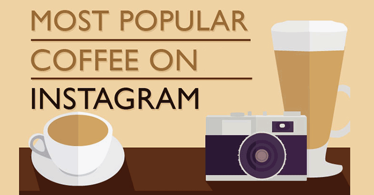 What are the most popuar Instagram coffee hashtags? Check this out!