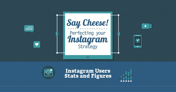 How to Perfect Your Instagram Strategy: Infographic