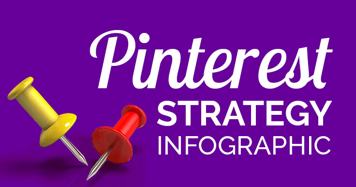11 Steps to Rock Your Pinterest Strategy! Infographic