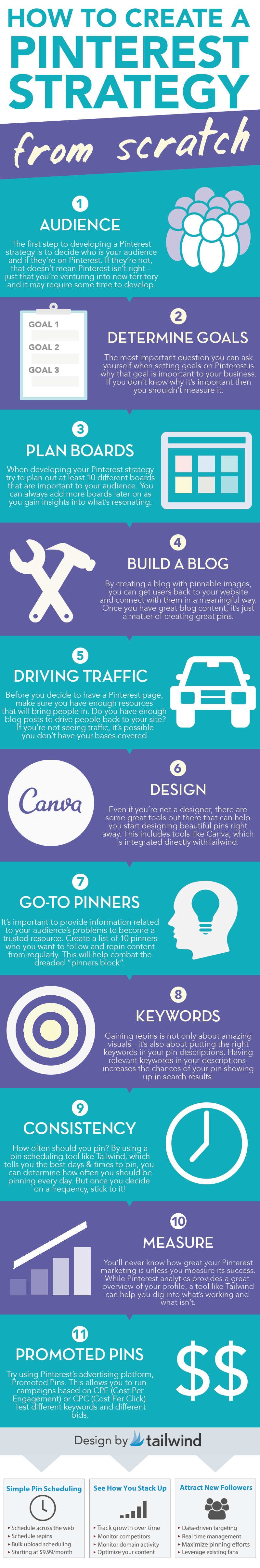 Develop a Pinterest strategy that will rock your blog traffic! Here are 11 steps on a handy infographic.