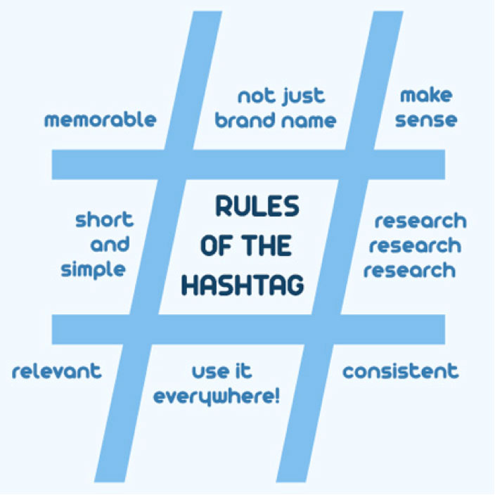 How to Use Hashtags: A Complete Guide including thses simple hashtag rules. Click to blog for more!