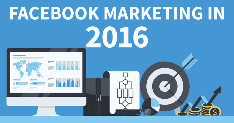 How Facebook Marketing is Changing in 2016