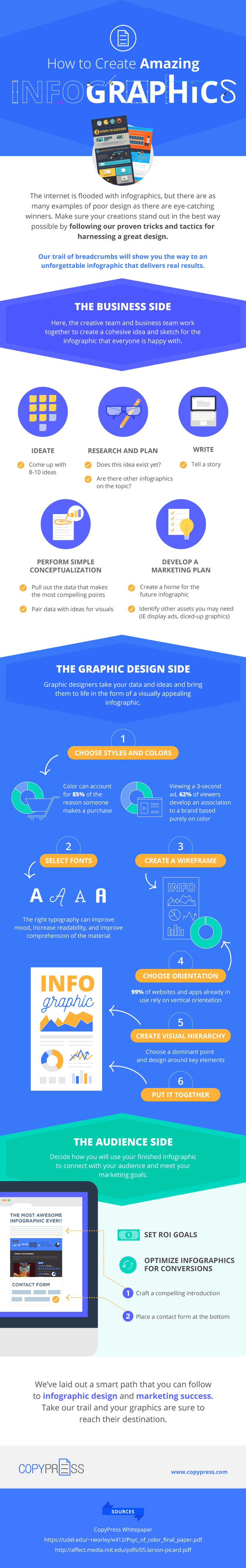 Wondering how to create an infographic? Does it seem complex and intimidating? Here are your steps to infographic success! Click through to blog for more tips.