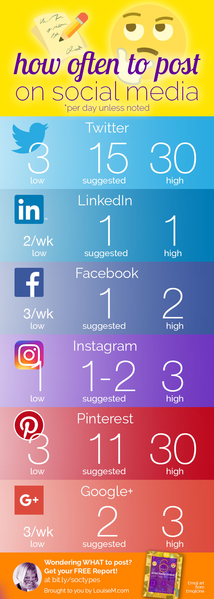 How Often To Post On Social Media