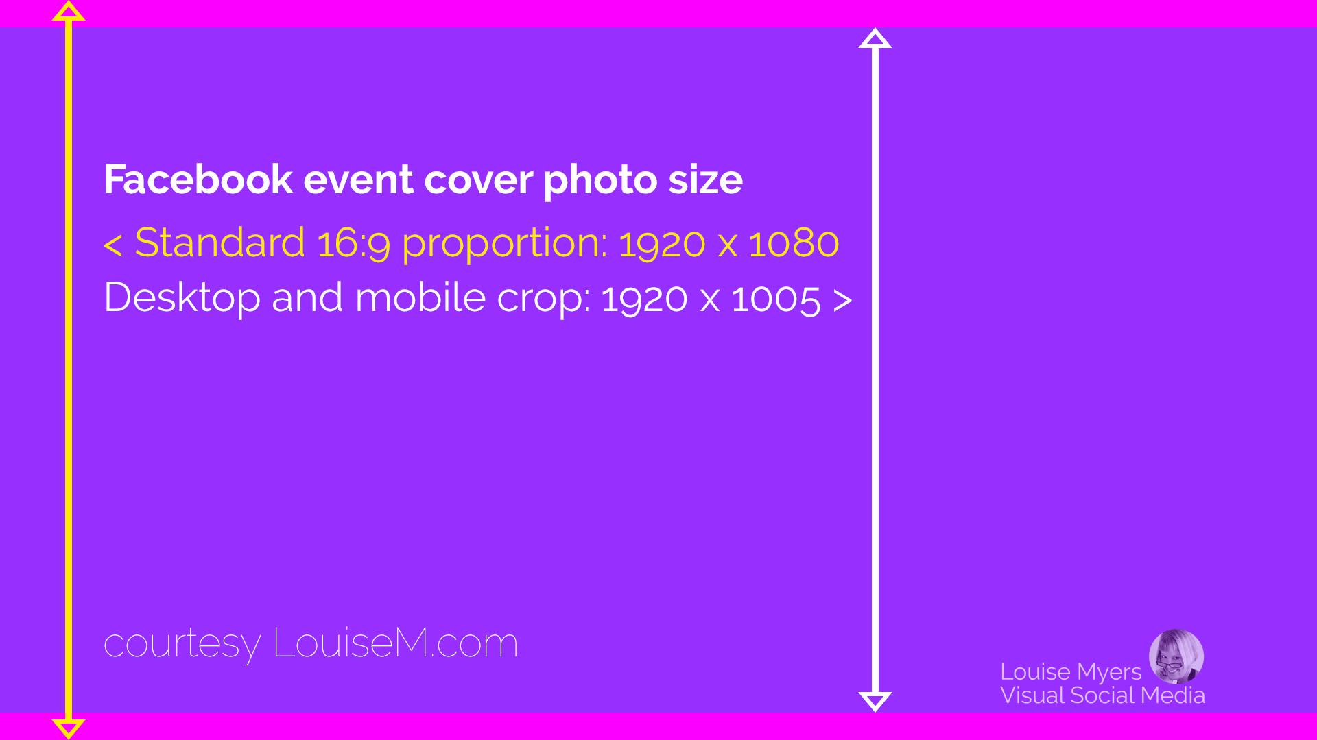 Whatu0027s The Correct Facebook Event Image Size? It Differs From Both Fan Page  And Personal