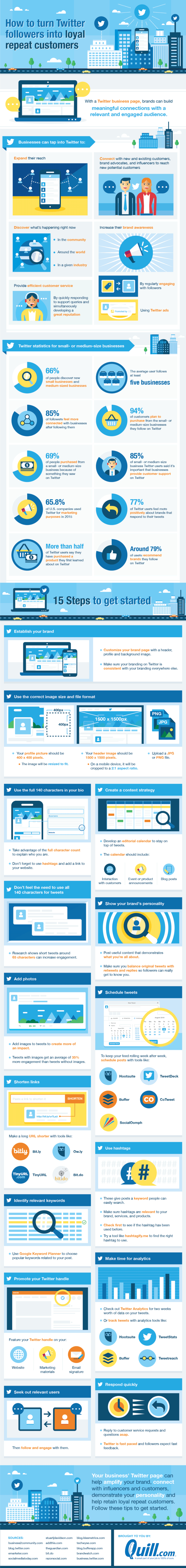 Got a Twitter Business Page? It's a great way to build meaningful connections with your audience - IF you follow the tips on this helpful infographic!