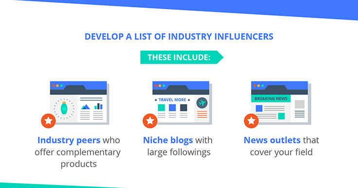 Develop a list of industry influencers that can help your marketing efforts and grow your website traffic.