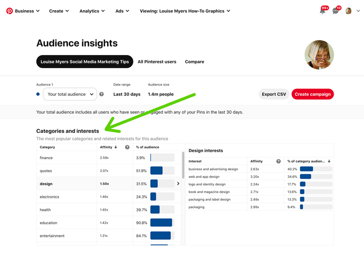 pinterest audience insights screenshot