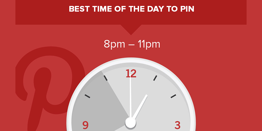 "Will these ""best times to Pin"" work for my business?"