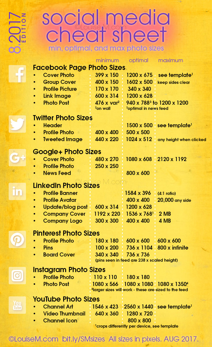 This image is 700 500 pixels and 34 kb large click here to view the - Updated August 2017 Social Media Cheat Sheet With Image Sizes For Facebook Twitter