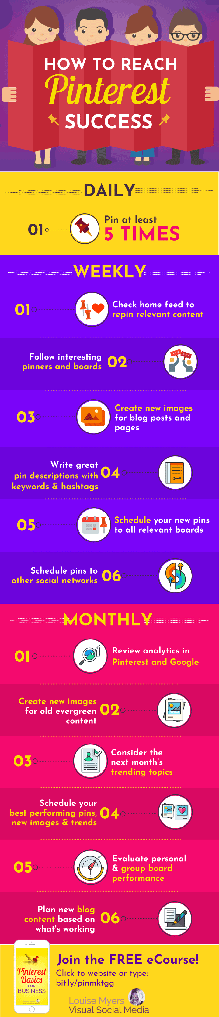 how to succeed with Pinterest marketing infographic