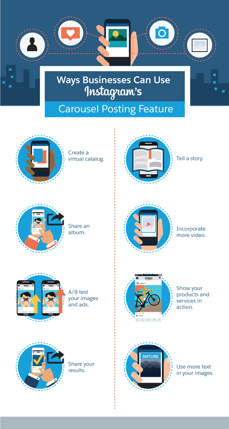 Instagram marketing tips: Carousel lets you combine up to 10 photos in a slideshow. Check this infographic for clever ways to maximize multiple photos in your marketing!