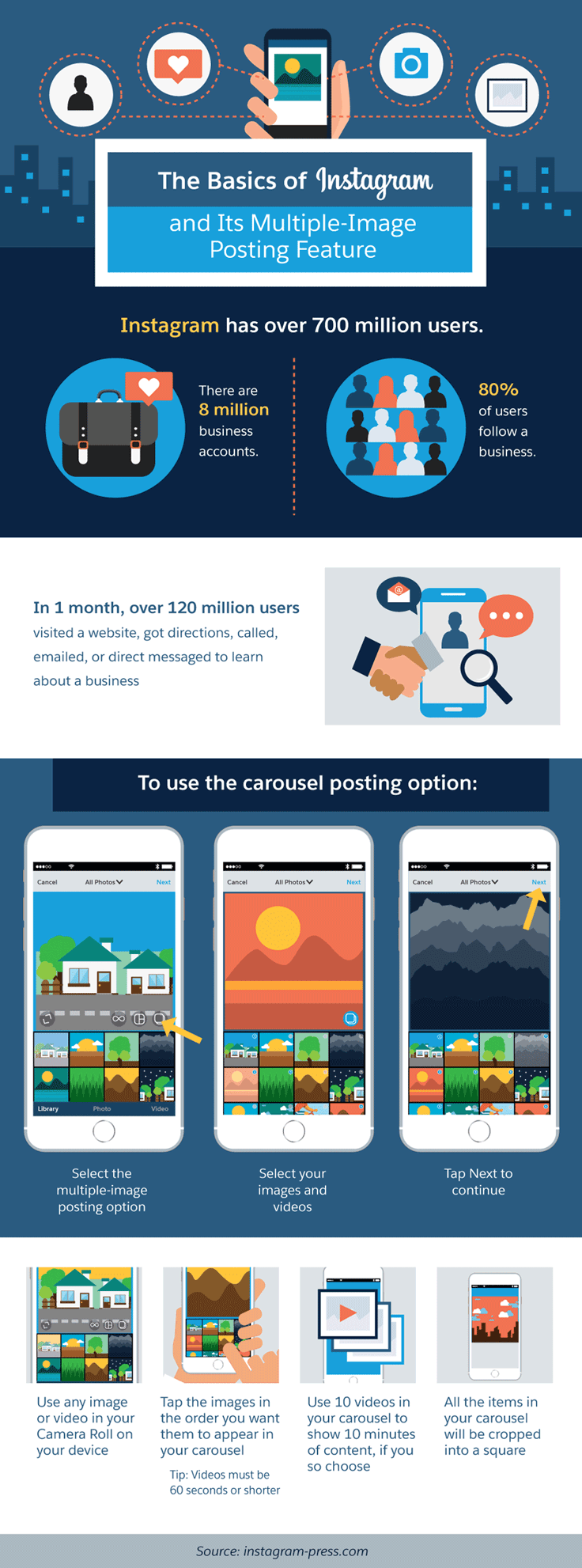 Instagram marketing tips: Carousel feature lets you combine up to 10 images in a slideshow. Check this infographic for the basics of adding multiple photos to your Instagram post!